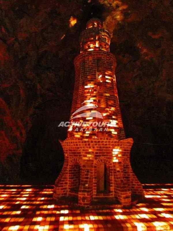 Tour of Harappan Civilisation